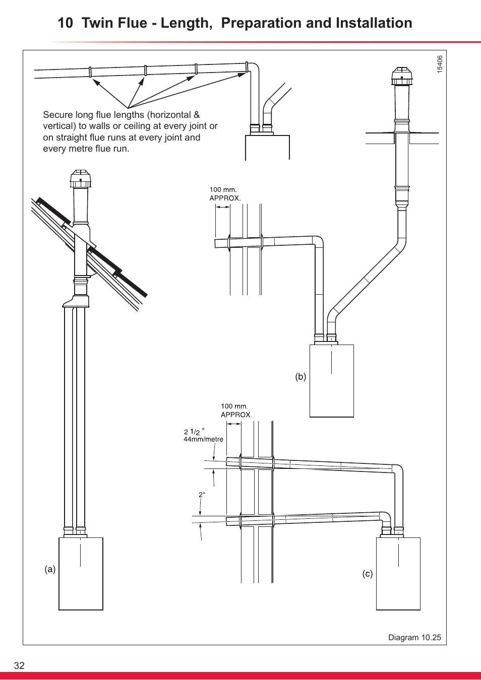 Luxury Glow Worm 38cxi Ensign - Electrical Diagram Ideas - piotomar.info