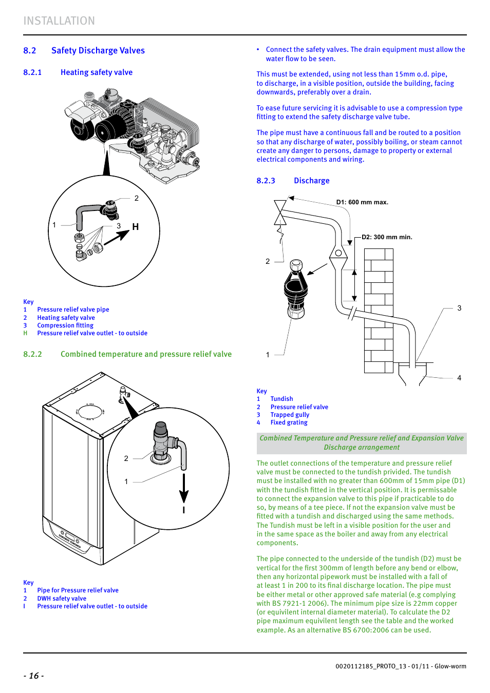Exelent Glow Worm Boilers Manuals Image Collection - Wiring Diagram ...