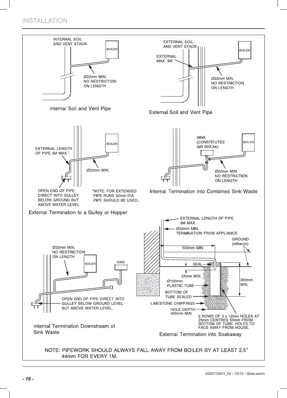 Funky Glow Worm Manuals Photo - Electrical Diagram Ideas - piotomar.info