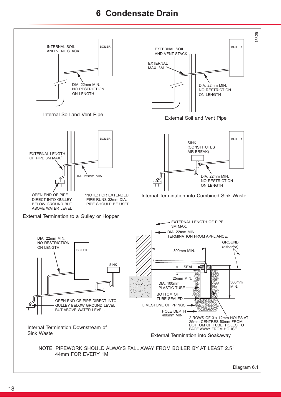 6 condensate drain | Glow-worm Ultrapower sxi User Manual | Page 18 ...