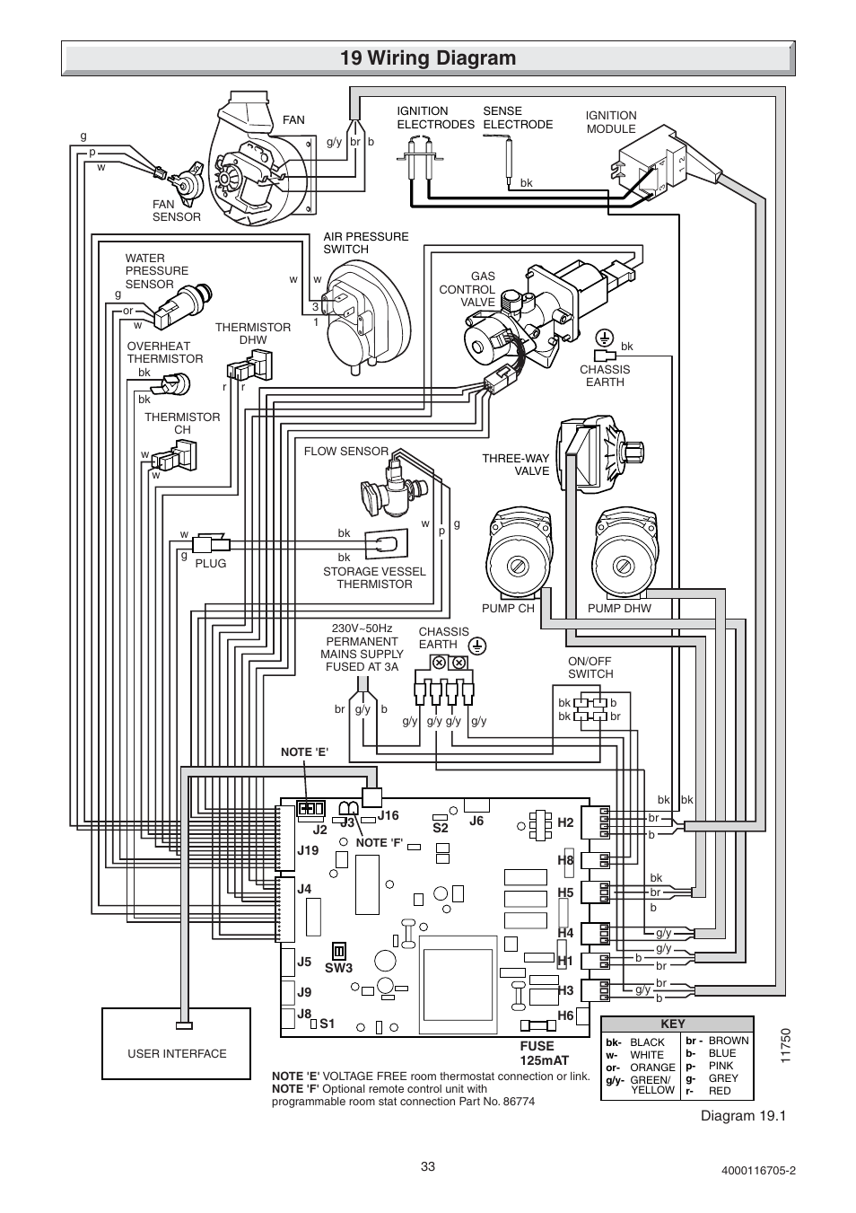 19 Wiring Diagram  Diagram 19 1