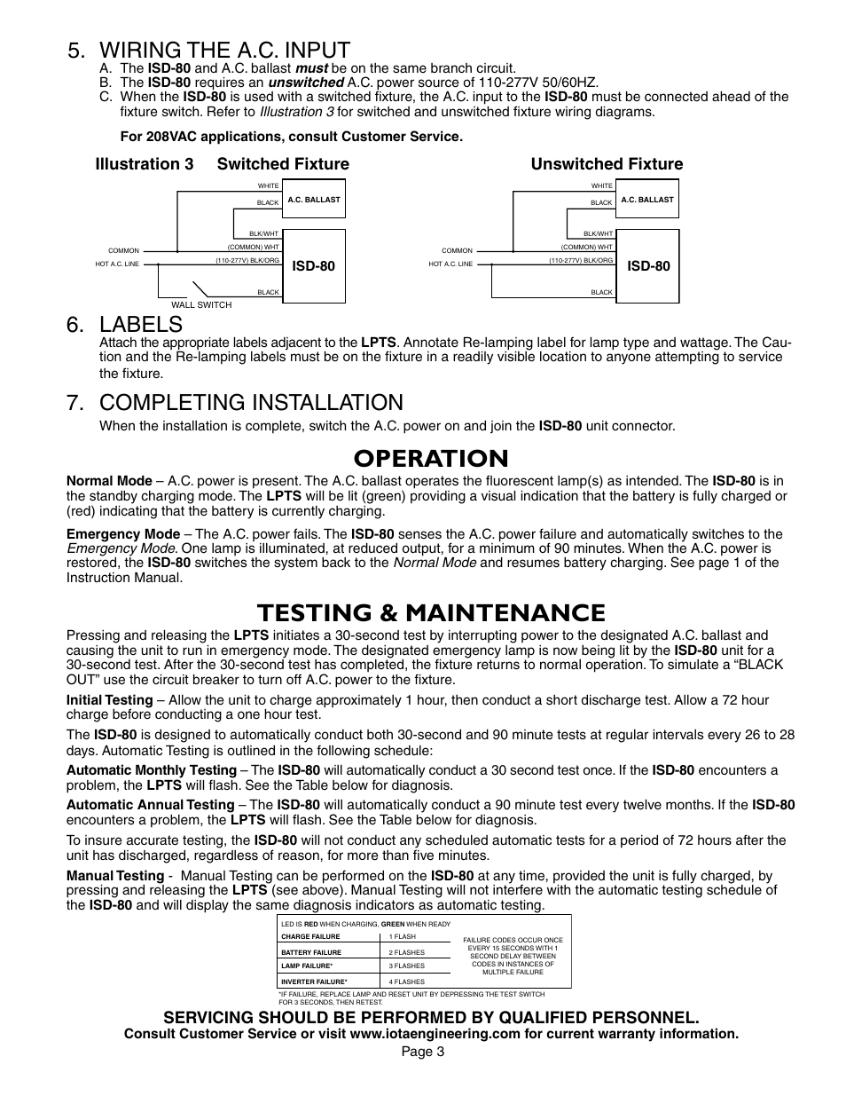 Isd 80 Wiring Diagram Free Download Iota Emergency Ballast Operation Testing Maintenance Labels User Manual