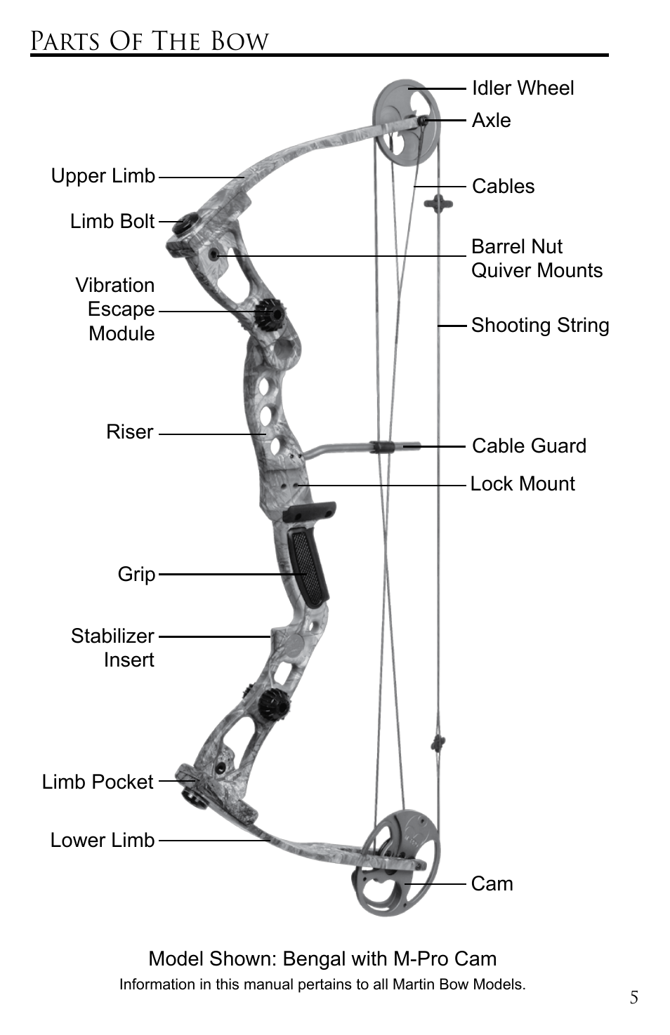 Parts of the bow | Martin Archery Martin Bow User Manual