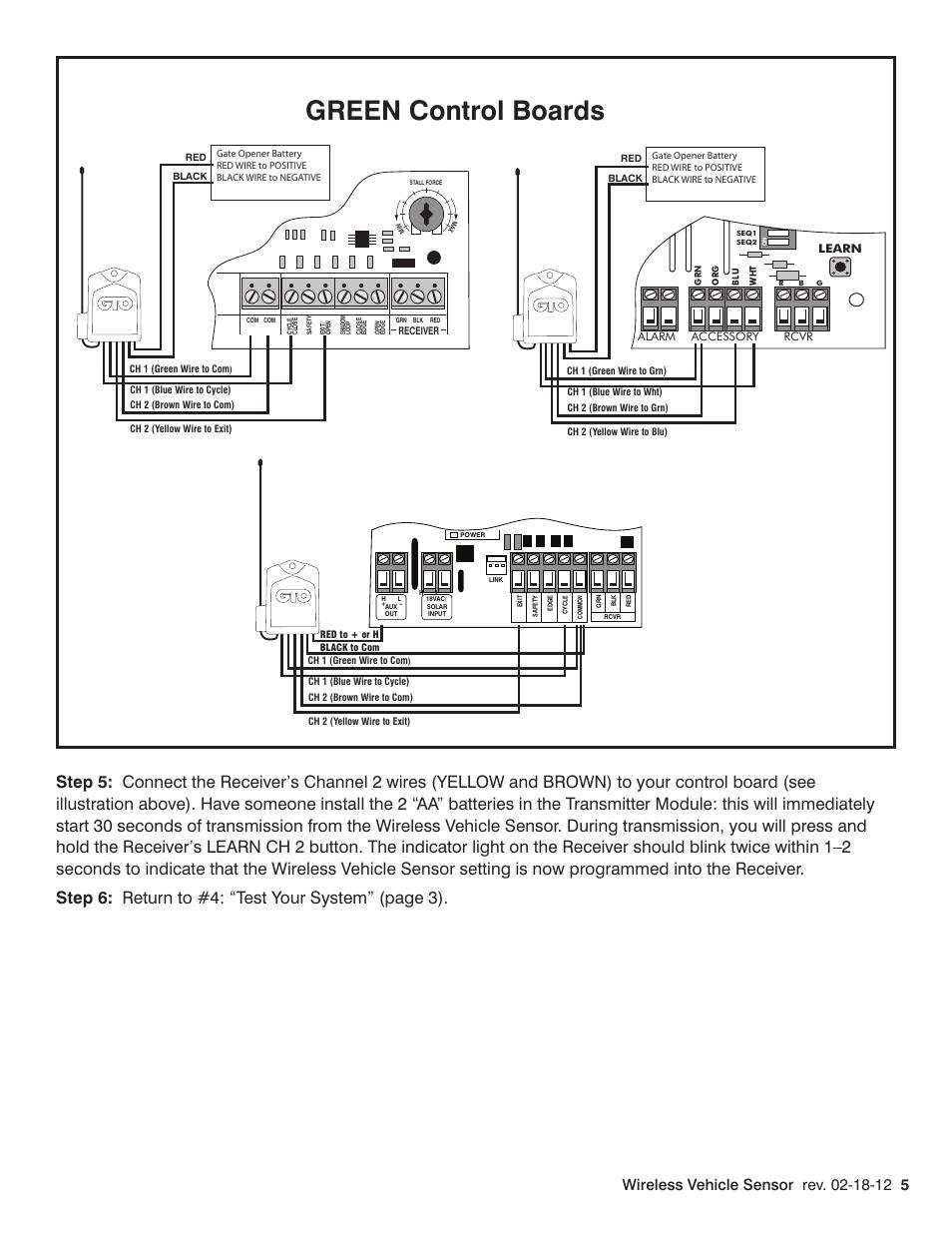 Green Control Boards Learn Mighty Mule Fm130 User Manual
