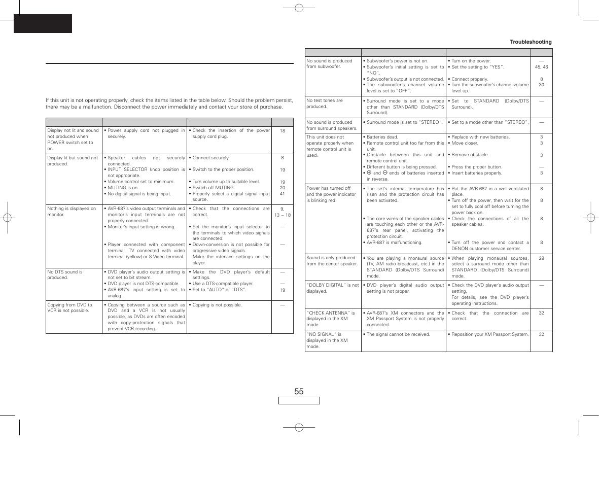 troubleshooting english denon avr 687 user manual page 58 64 rh manualsdir com Denon AVR 686 denon avr 687 owners manual