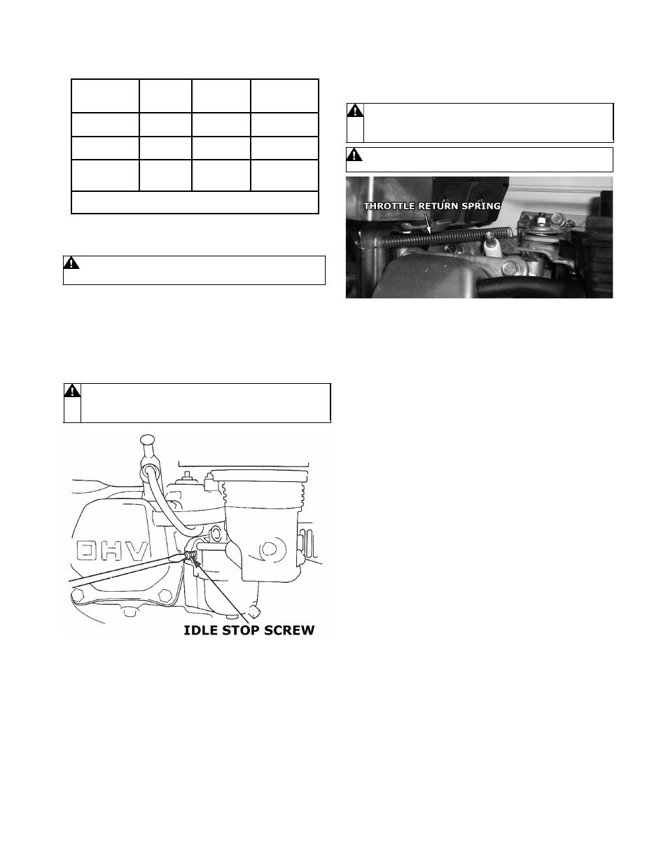 Service manual | PermaGreen Triumph Spreader Sprayer User