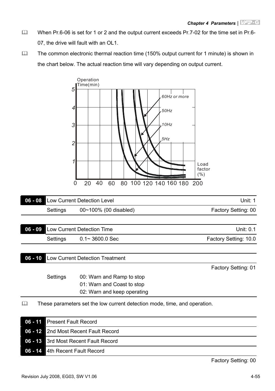 delta electronics ac motor drive vfd g user manual page 106 183 rh manualsdir com Delta Electronics Distributors Delta Electronics Inc