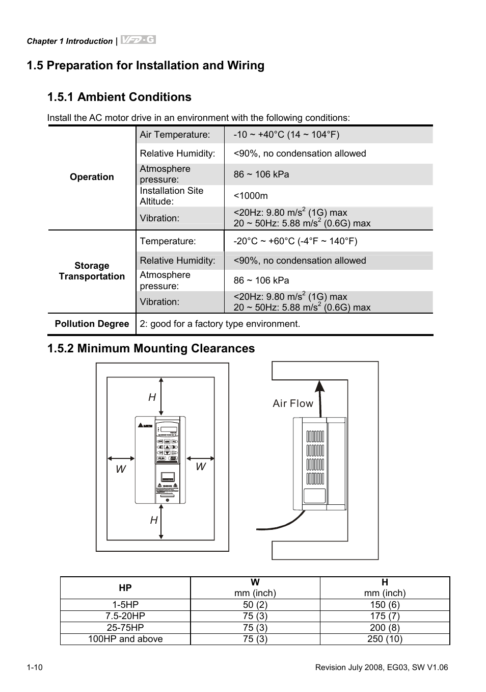 5 preparation for installation and wiring, 1 ambient conditions, 2 minimum  mounting clearances | Delta Electronics AC Motor Drive VFD-G User Manual |  Page ...