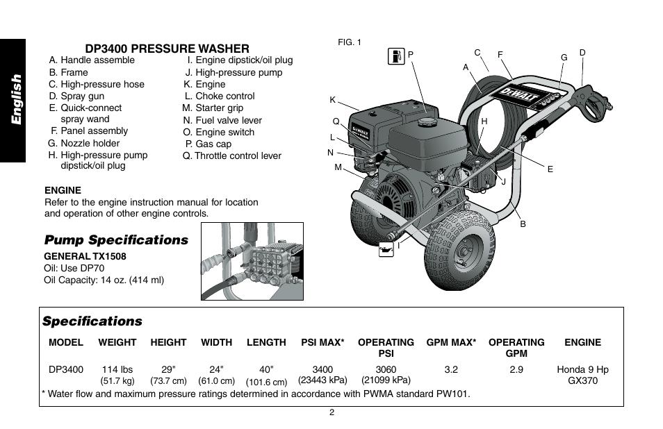 En g li sh specifications, Pump specifications | DeWalt