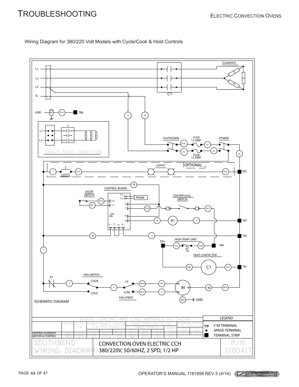 Roubleshooting  Southbend Wiring Diagram  Convection Oven Electric Cch