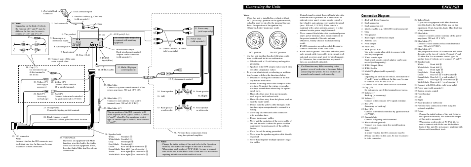 Connecting the units english, Connection diagram | Pioneer DEH-P4900IB User  Manual | Page 5 / 8Manuals Directory