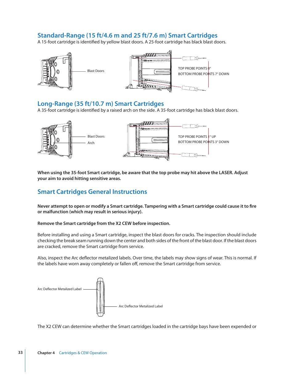 Husqvarna Rz Charging Wiring Diagrams on
