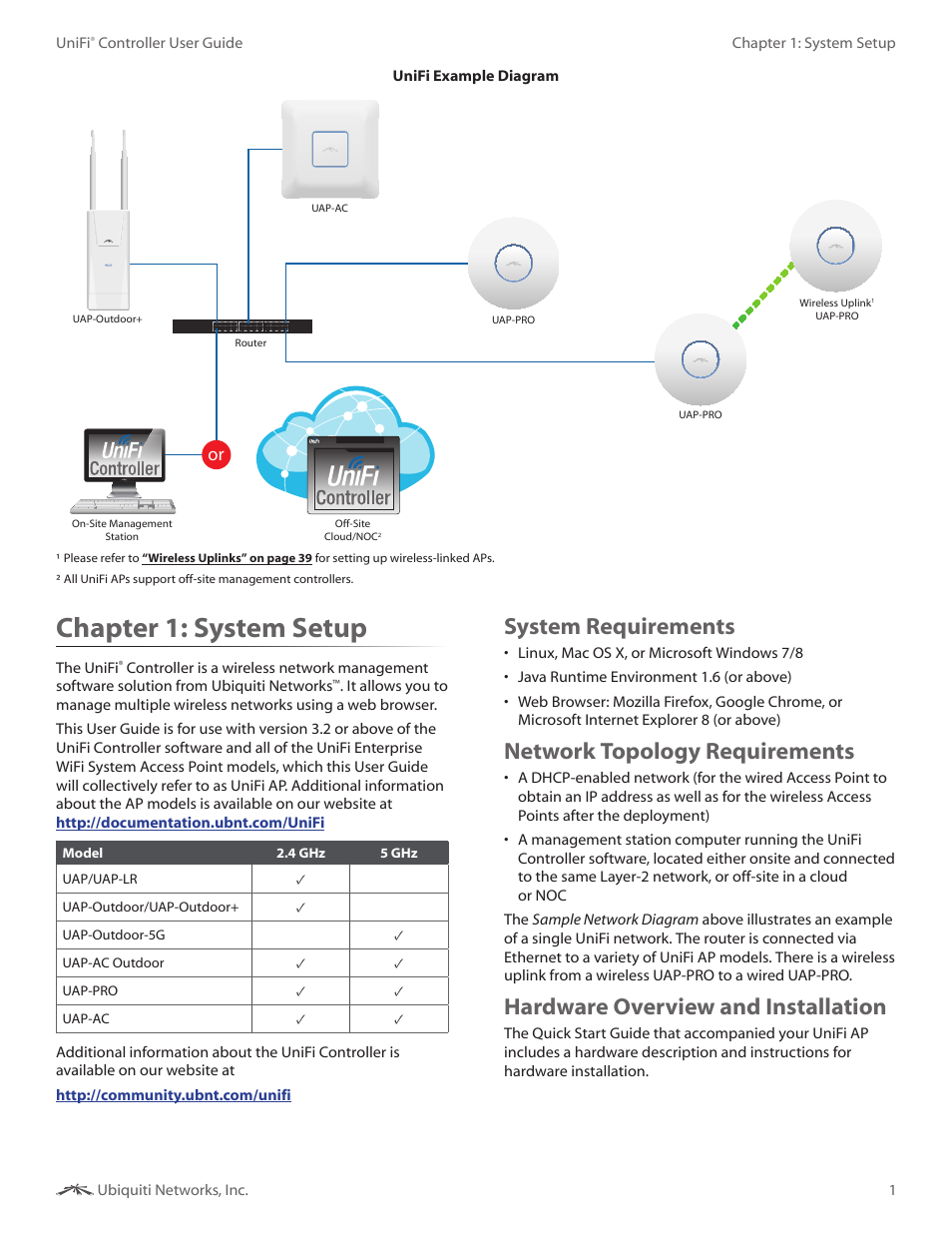 Chapter 1 System Setup Requirements Network Topology Ubiquiti Wiring Diagram Networks Unif Ap Ac Outdoor User Manual Page 4 57