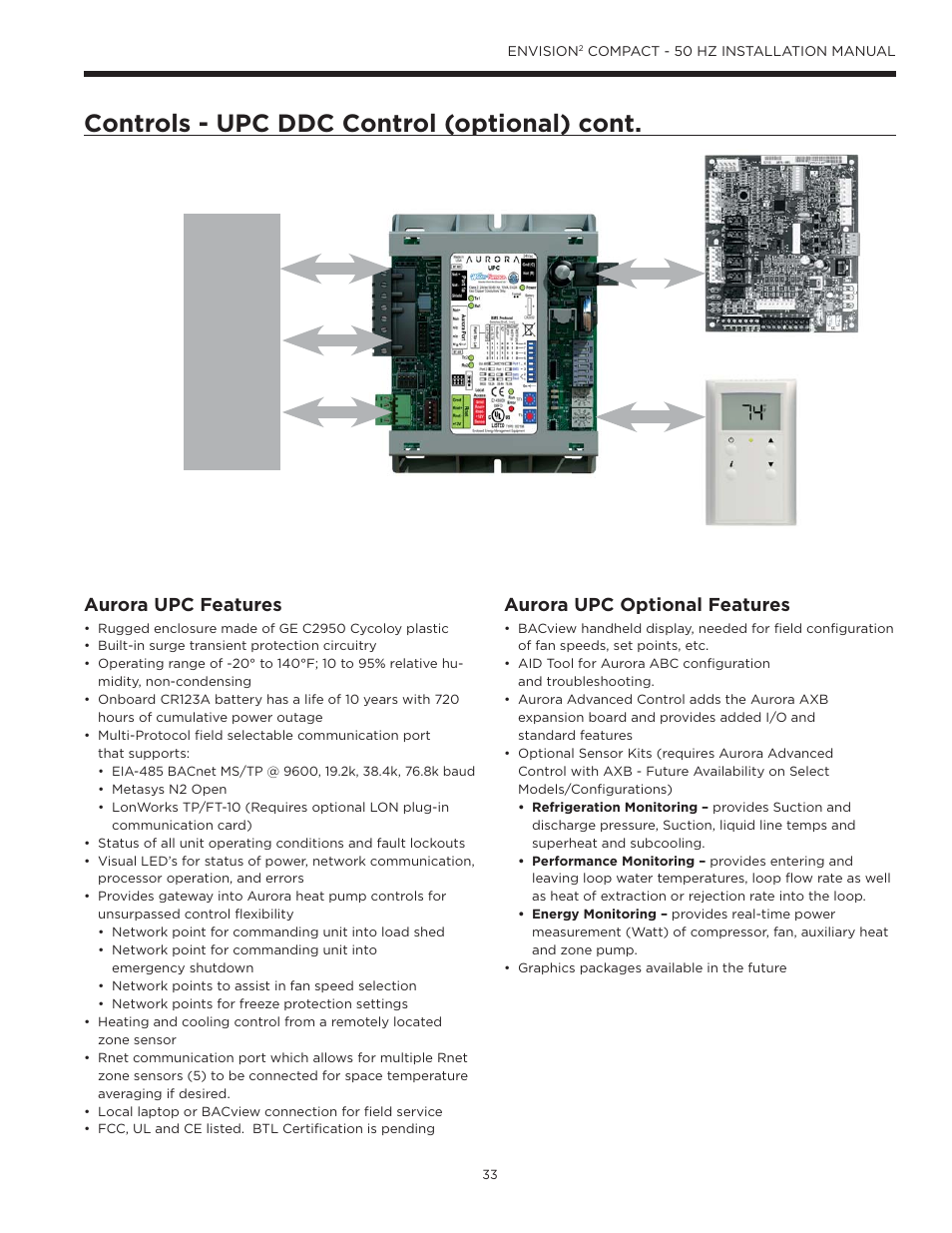 Ddc Controls Bms Wiring Diagram Upc Control Optional Cont Aurora Features 954x1235