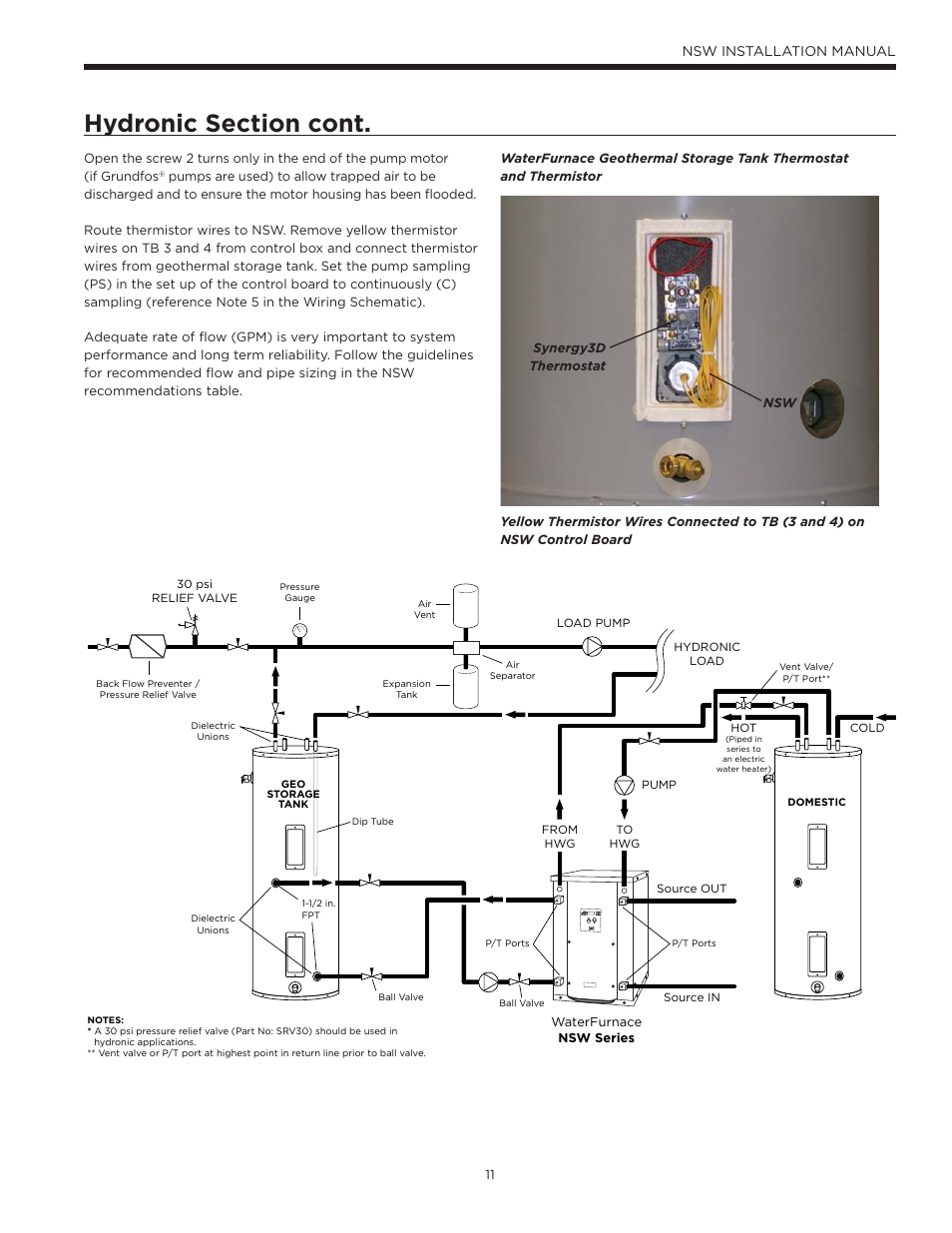 Waterfurnace Envision Hydronic Nsw User Manual Page 11 52 Wiring Diagram