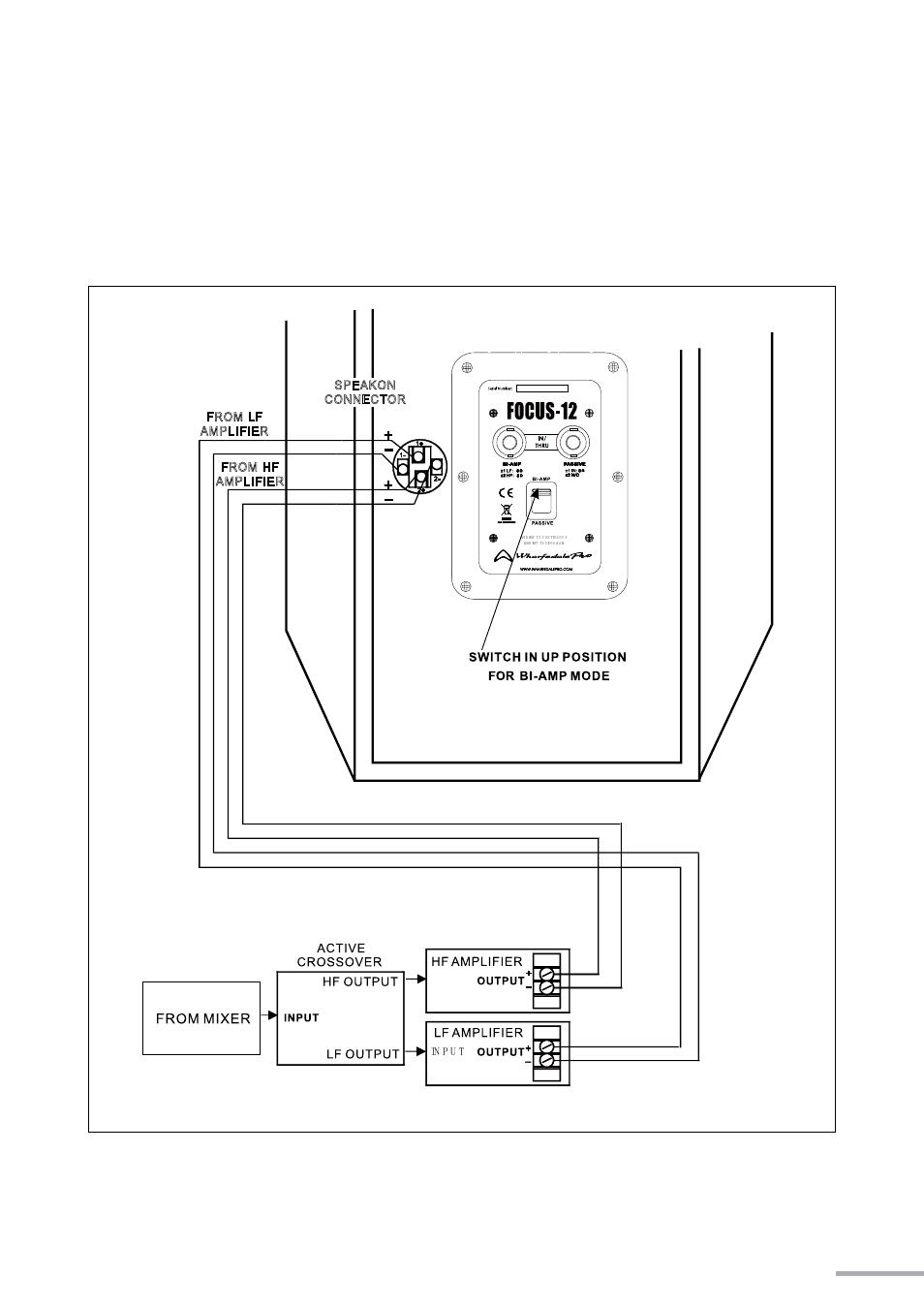 Focus-12/15 bi-amp wiring | Wharfedale Pro Focus 18S User Manual ...
