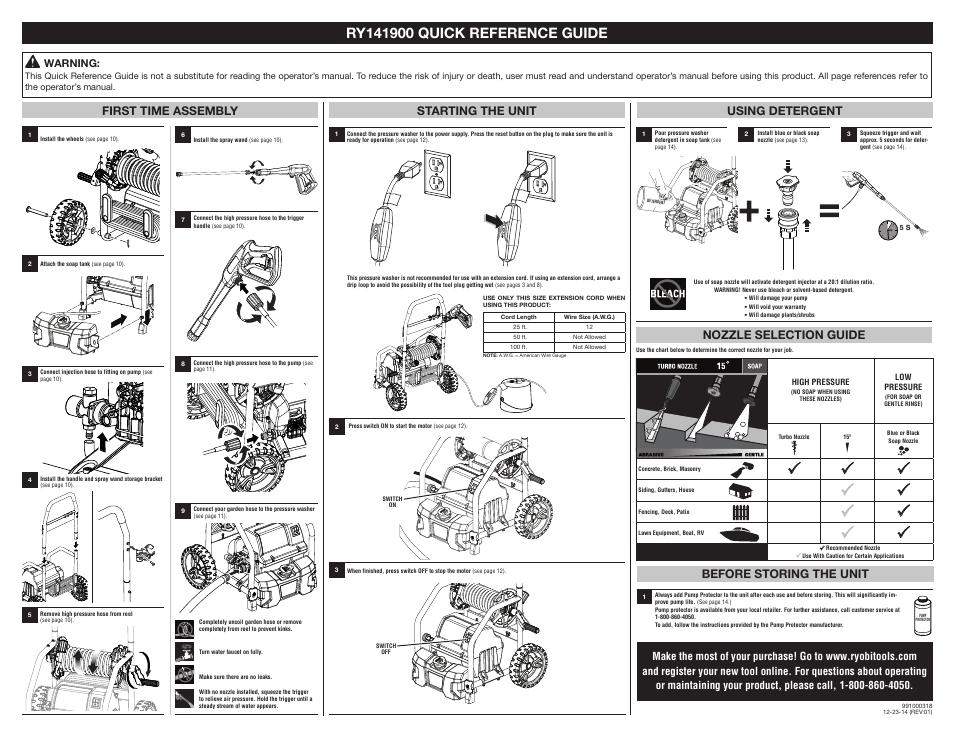 Ryobi Ry141900 User Manual 1 Page
