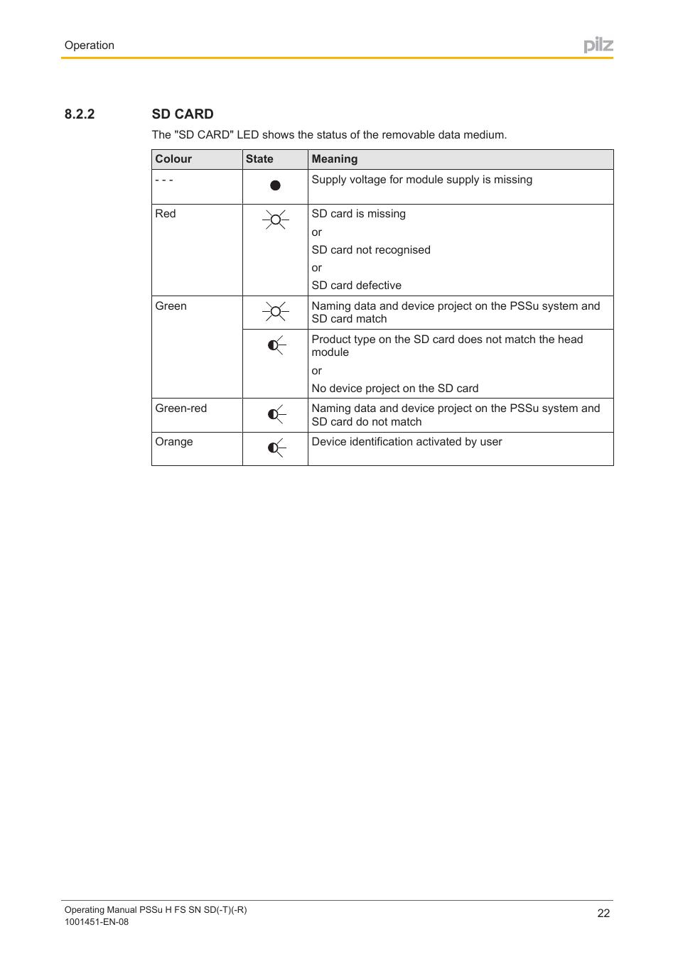 2 sd card, Sd card | Pilz PSSu H FS SN SD User Manual | Page