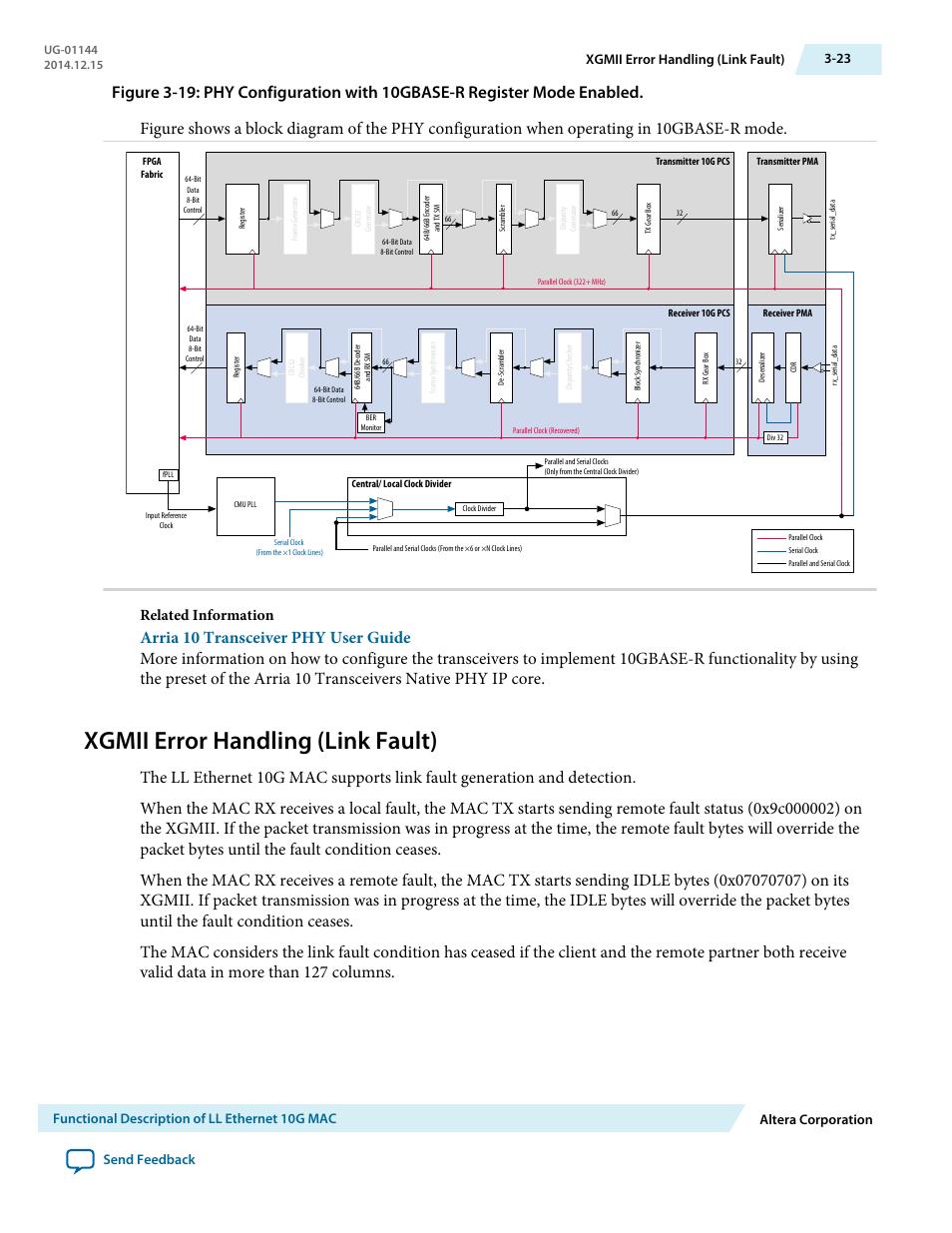 Xgmii error handling (link fault), Xgmii error handling