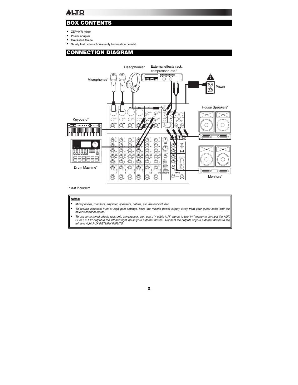Box Contents  Connection Diagram