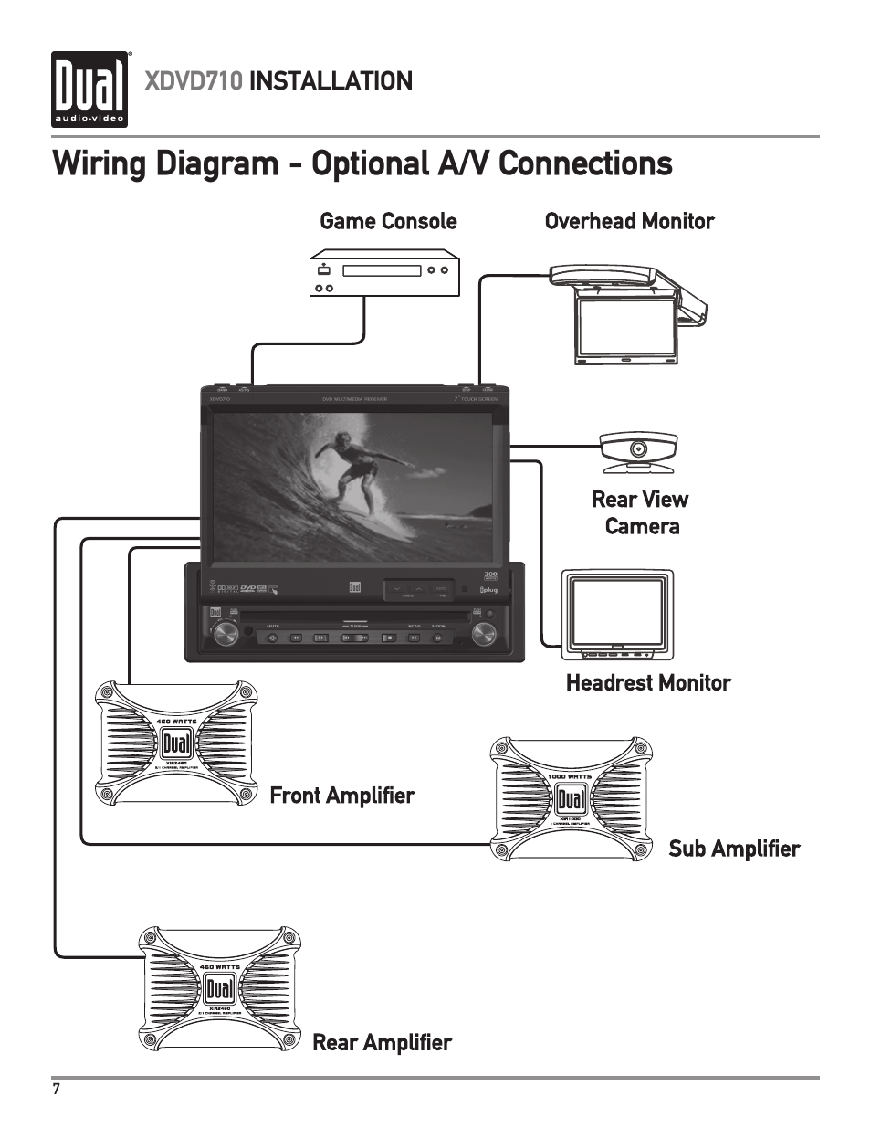 dual-xdvd710-page8 Xdvd Wiring Diagram on