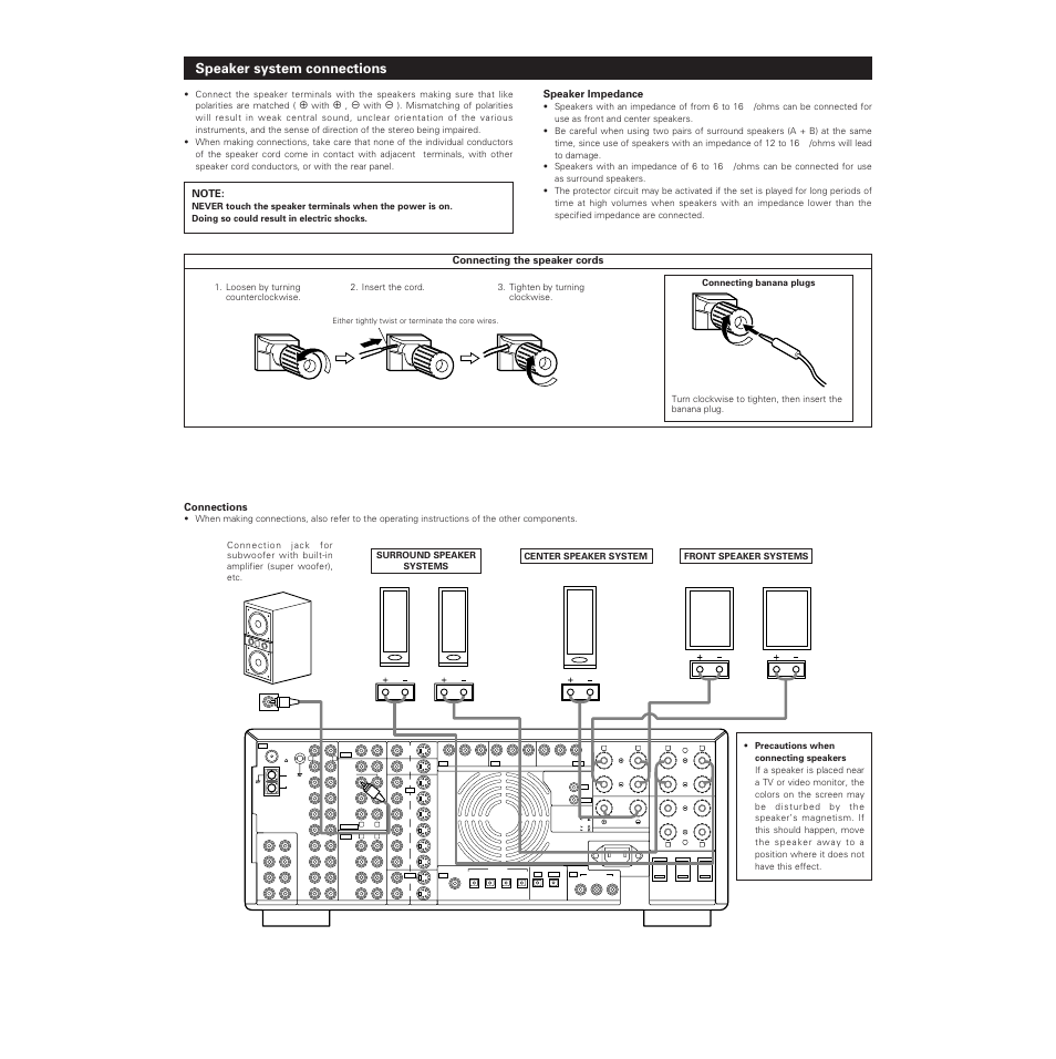 Speaker System Connections L R Impedance Wiring Add The 2 Speakers Together For Parallel Denon Avr 5700 User Manual Page 12 64