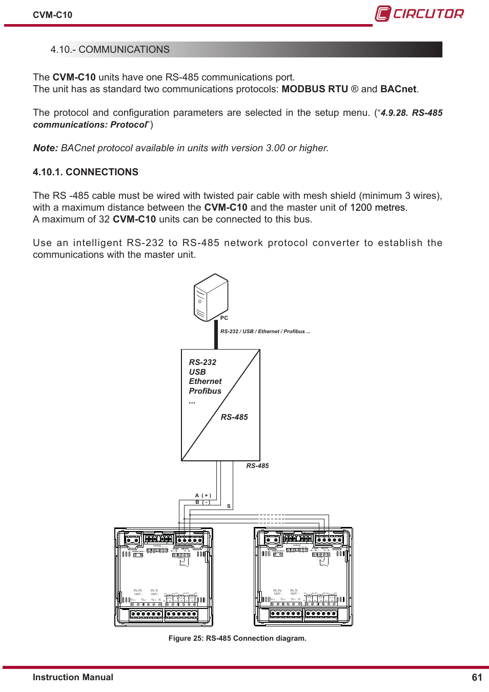 Communications Rs 485 Communications Protocol Instruction Manual