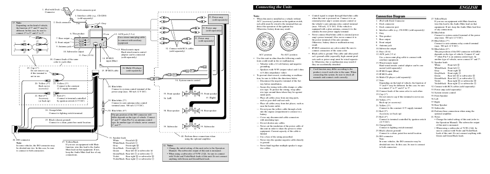 Connecting The Units English Connection Diagram Pioneer