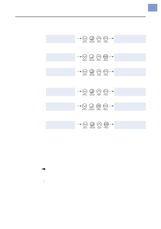 online operation creating a print job auf seite 13 avery rh manualsdir com avery 6405 user manual avery dennison ap 5.4 user manual