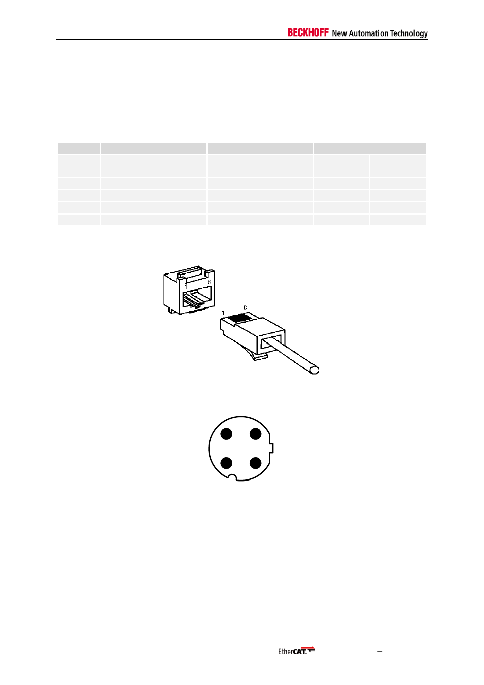 13 Ethernet Connector Rj45 M12 Code Color Plug Wiring Table 19 Signals Used For Fast Beckhoff Ethercat Technology Section I User