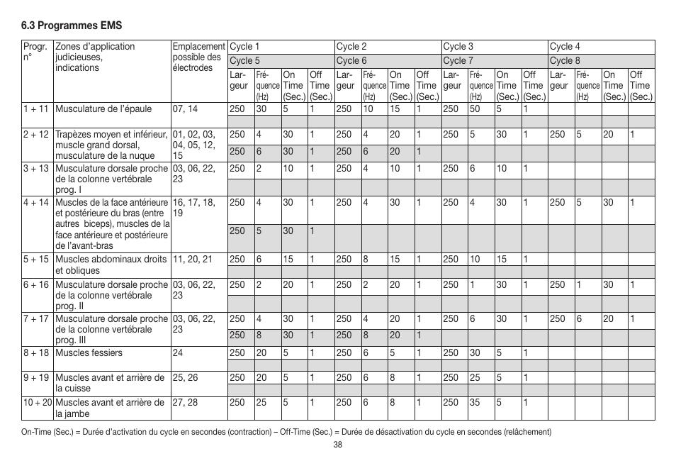 Pdf Download | Beurer EM 41 User Manual (112 pages) | Also ...