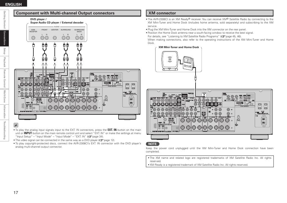 component with multi channel output connectors xm connector rh manualsdir com denon avr-2308 service manual denon avr-2308ci owners manual