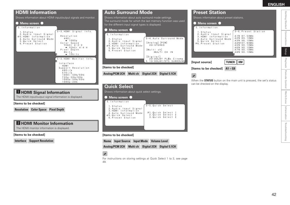 hdmi information auto surround mode quick select denon avr rh manualsdir com denon avr-2308 service manual denon avr 2308 manual pdf