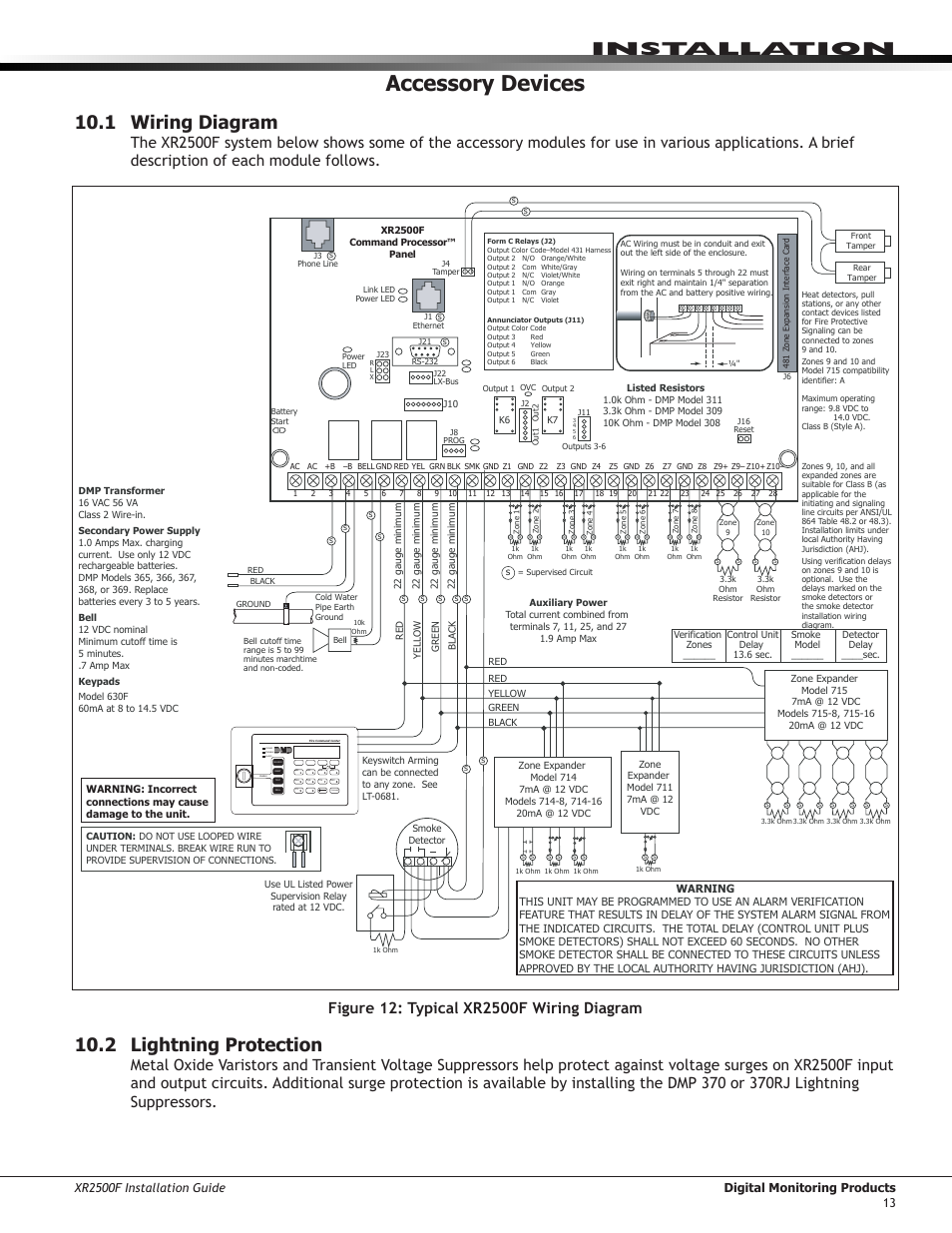 Accessory Devices 1 Wiring Diagram 2 Lightning Protection Dmp Detector Circuit Electronics Xr2500f User Manual Page 21 60