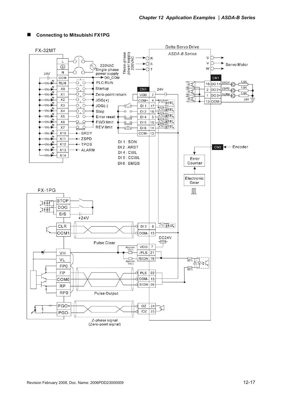 Delta Electronics AC Servo Drive ASDA-B User Manual | Page 306 / 321