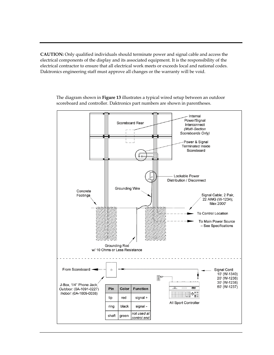 Section 3: electrical installation, 1 installation overview, Section 3 |  Daktronics Outdoor LED Scoreboards Installation User Manual | Page 19 / 58