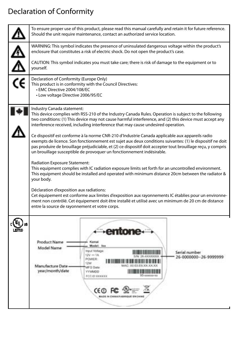 Declaration Of Conformity Manual Guide