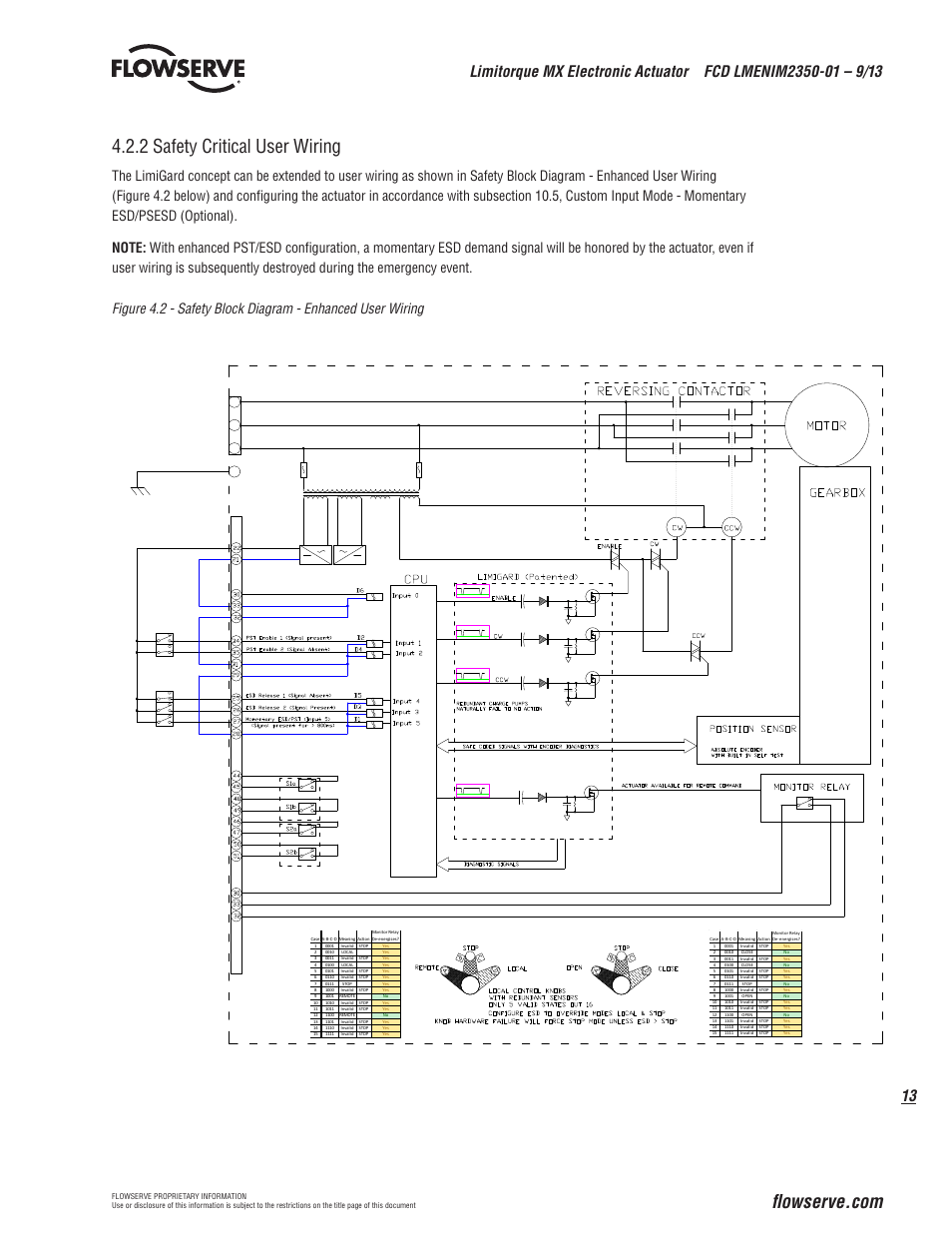 2 safety critical user wiring   Flowserve MX Electronic Actuator SIL Safety  IOM User Manual   Page 13 / 44Manuals Directory