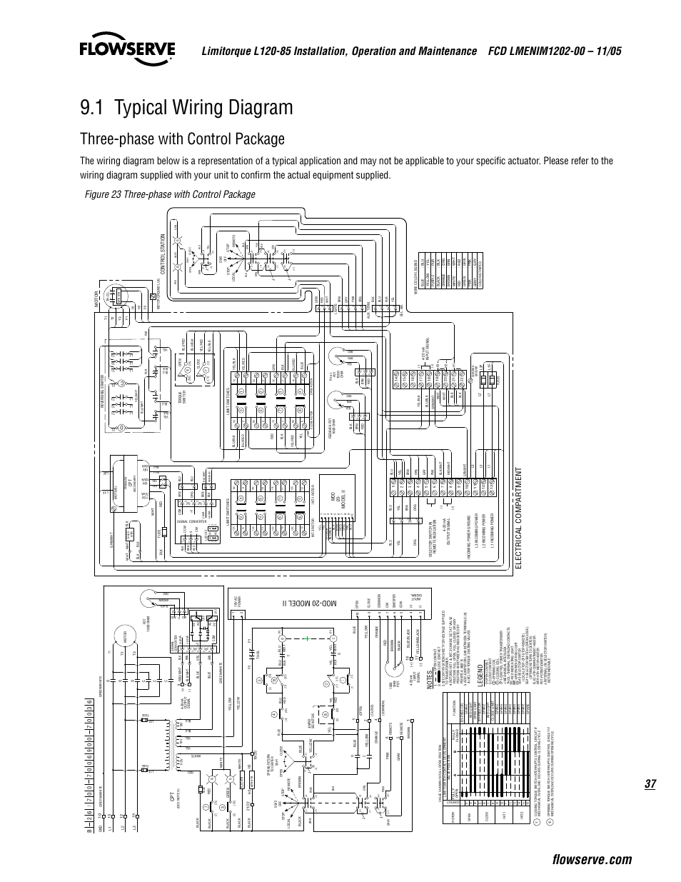 1 Typical Wiring Diagram  Three