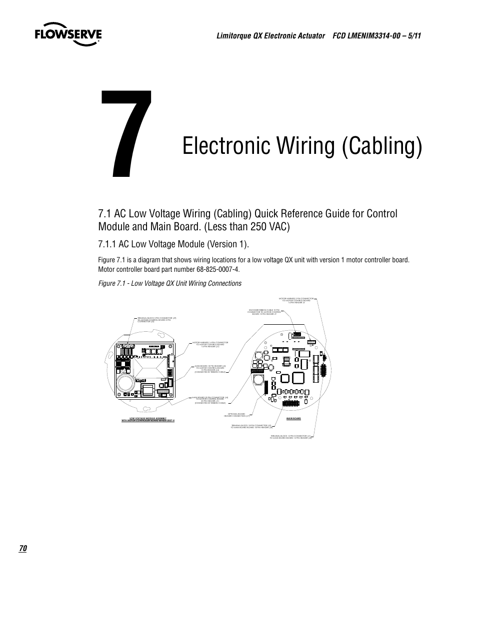 flowserve-qx-limitorque-page70 Qx Motor Wiring Diagram on bodine electric, dc electric, ac blower,