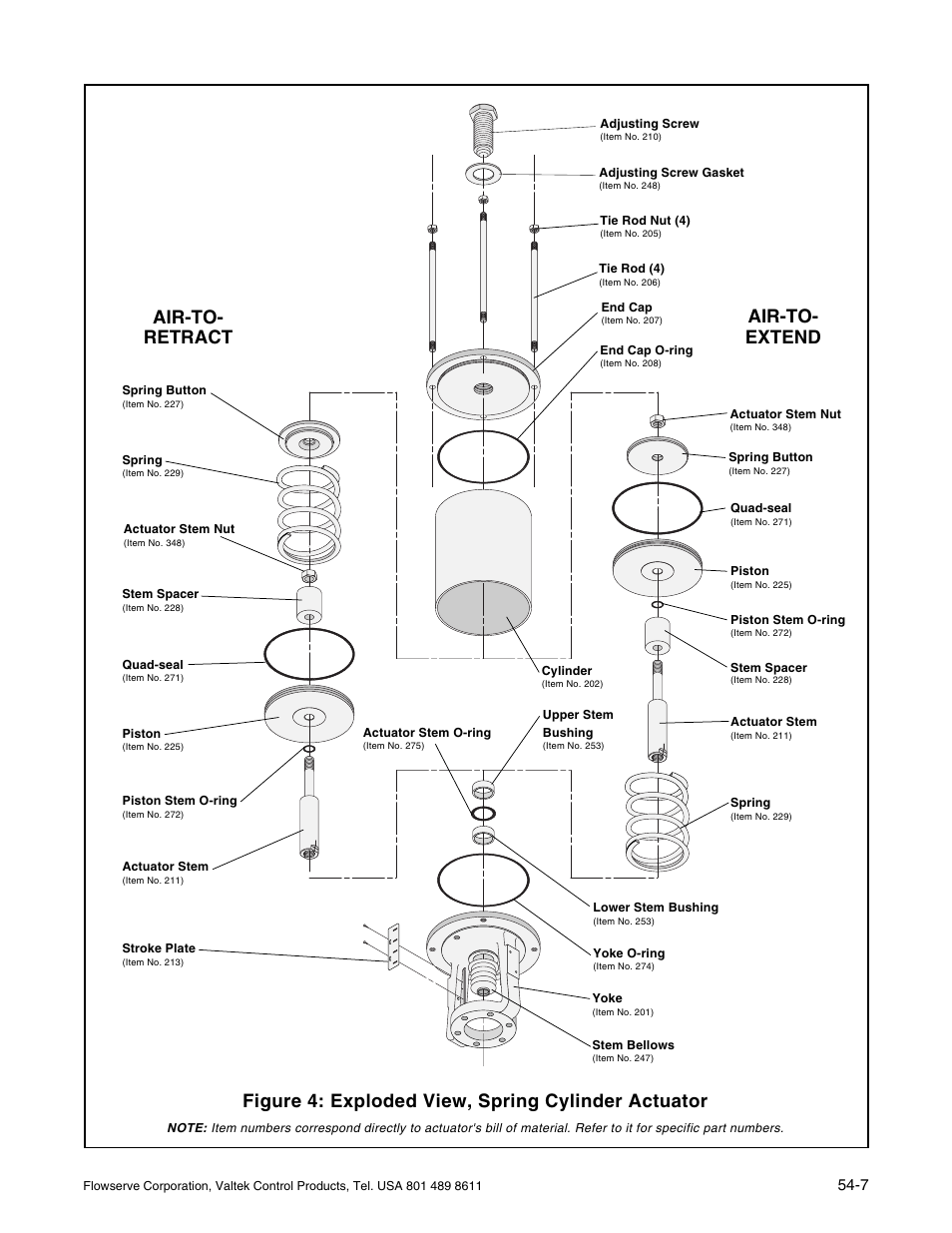 Figure 4 Exploded View Spring Cylinder Actuator Air To Retract Linear Schematic Extend Flowserve Valtek Vl C Actuators User Manual
