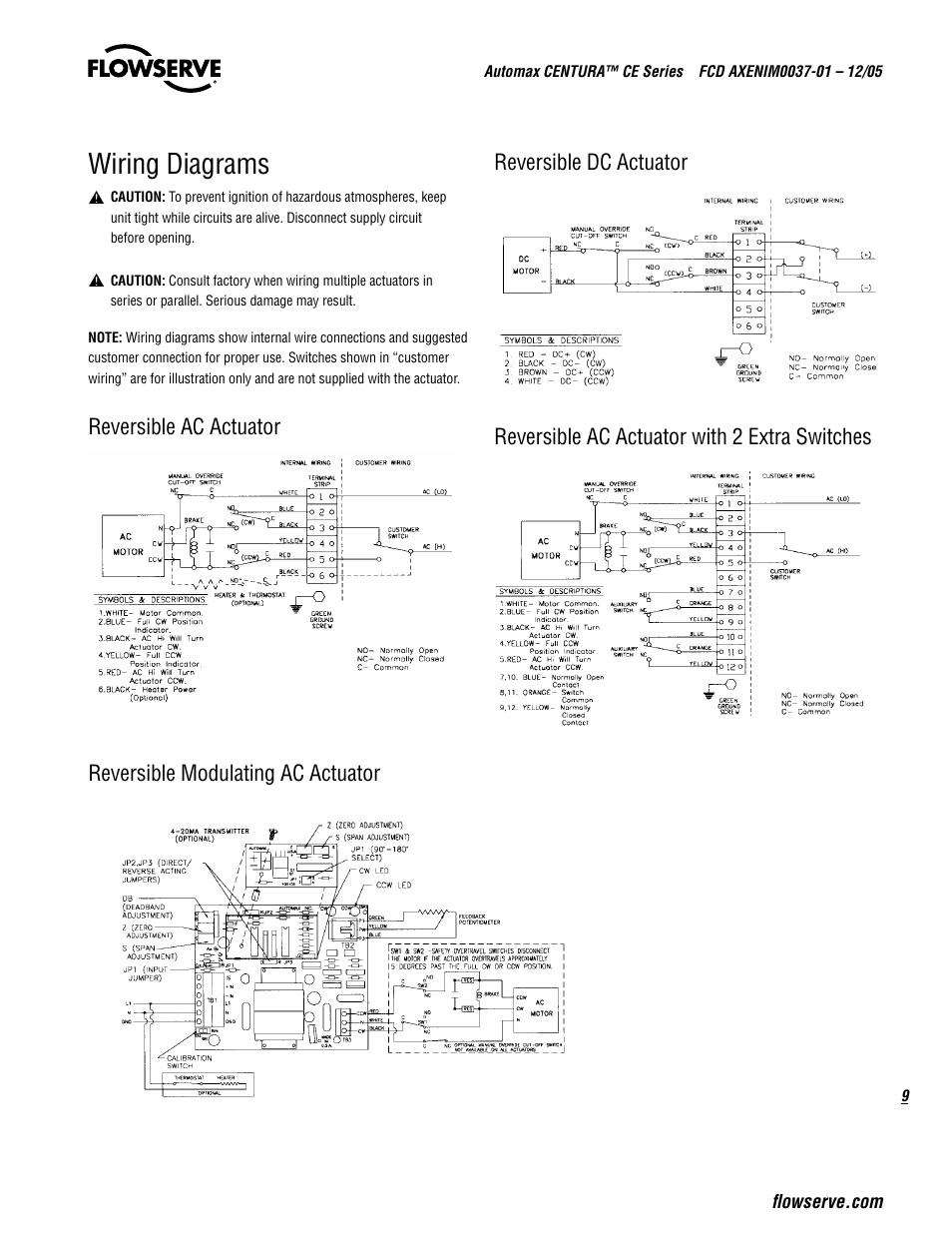 Flowserve Wiring Diagram Detailed Schematics Multi Schematic Diagrams Ce Series Automax Centura User Manual Snatch Block