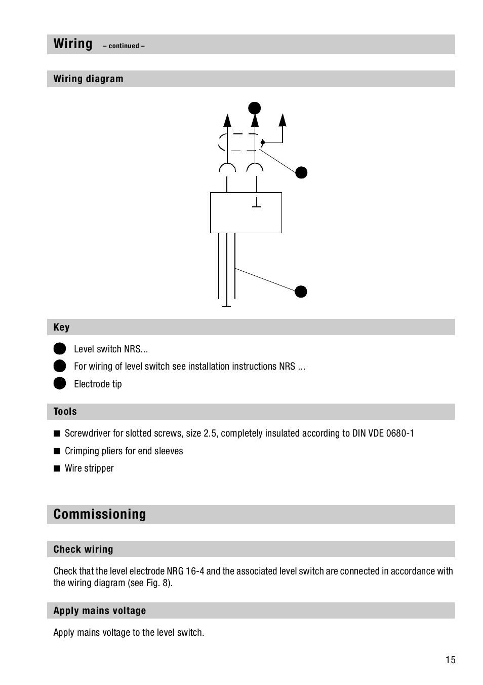 Wiring Diagram  Tools  Commissioning