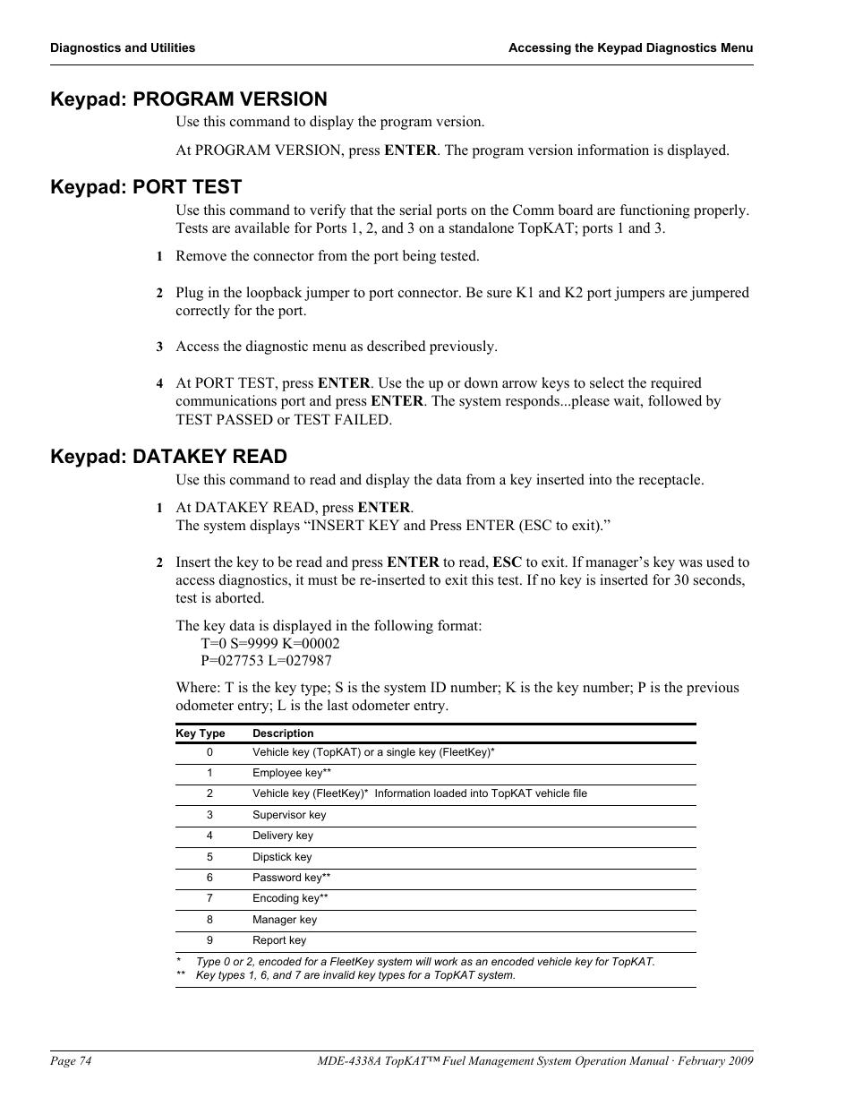 keypad program version keypad port test keypad datakey read rh manualsdir com program operations manual system social security administration program operations manual system ssa
