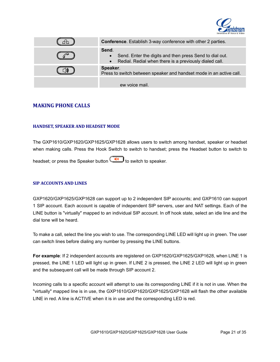 Making phone calls, Handset, speaker and headset mode, Sip accounts and  lines | Grandstream GXP1610 User Guide User Manual | Page 22 / 38