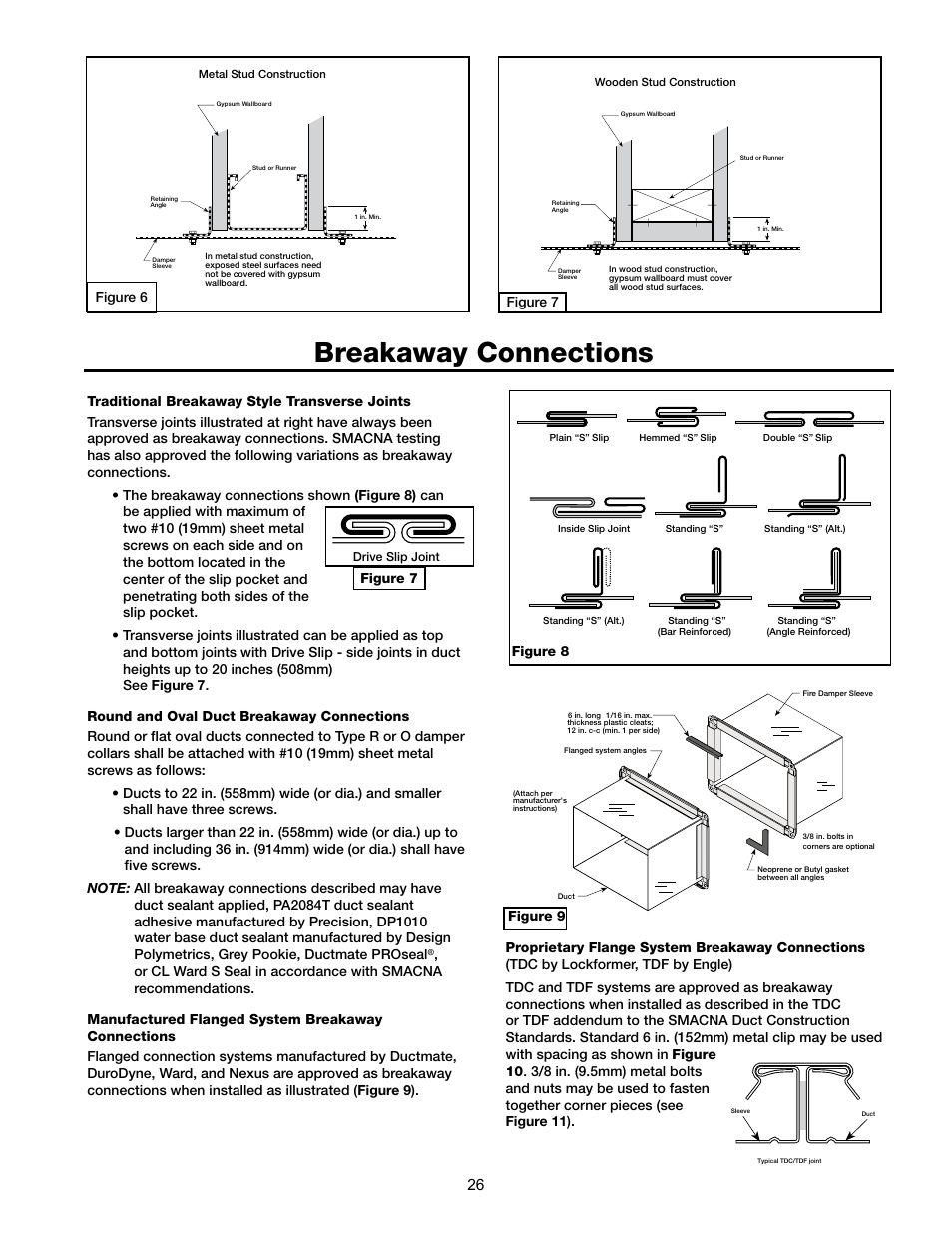 Breakaway Connections Figure 7 8 Greenheck Multi Blade Fire Combination Smoke Dampers Installation Booklet 826249 User Manual Page 26