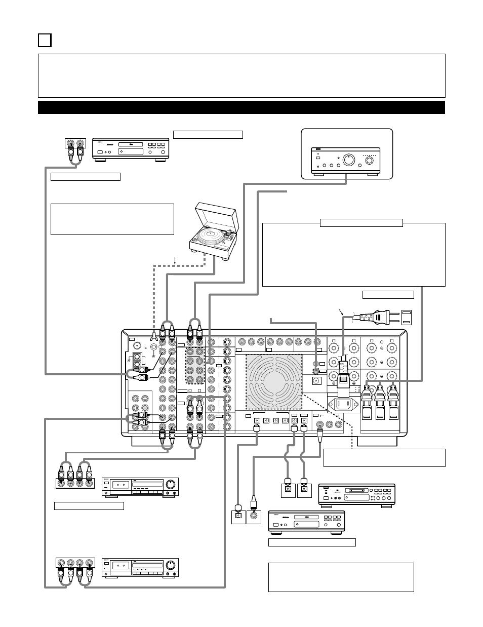 5connections connecting the audio components digital audio denon rh manualsdir com Denon AVR 3000 Denon AVR 3000
