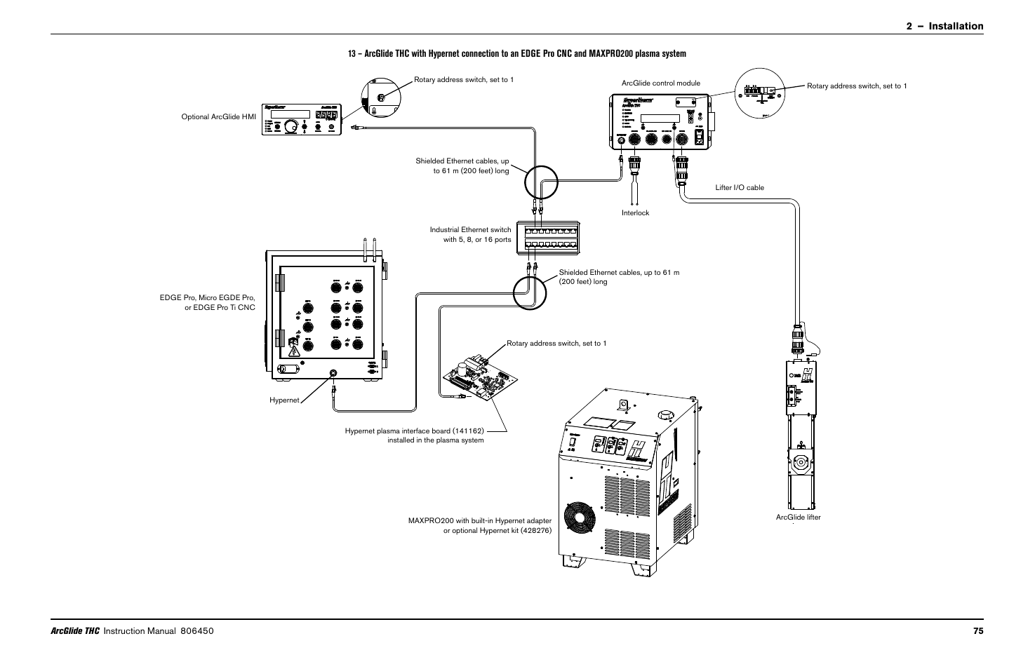 cnc plasma thc wiring diagram hypertherm thc arcglide user manual   page 75  / 288   also for: edge on