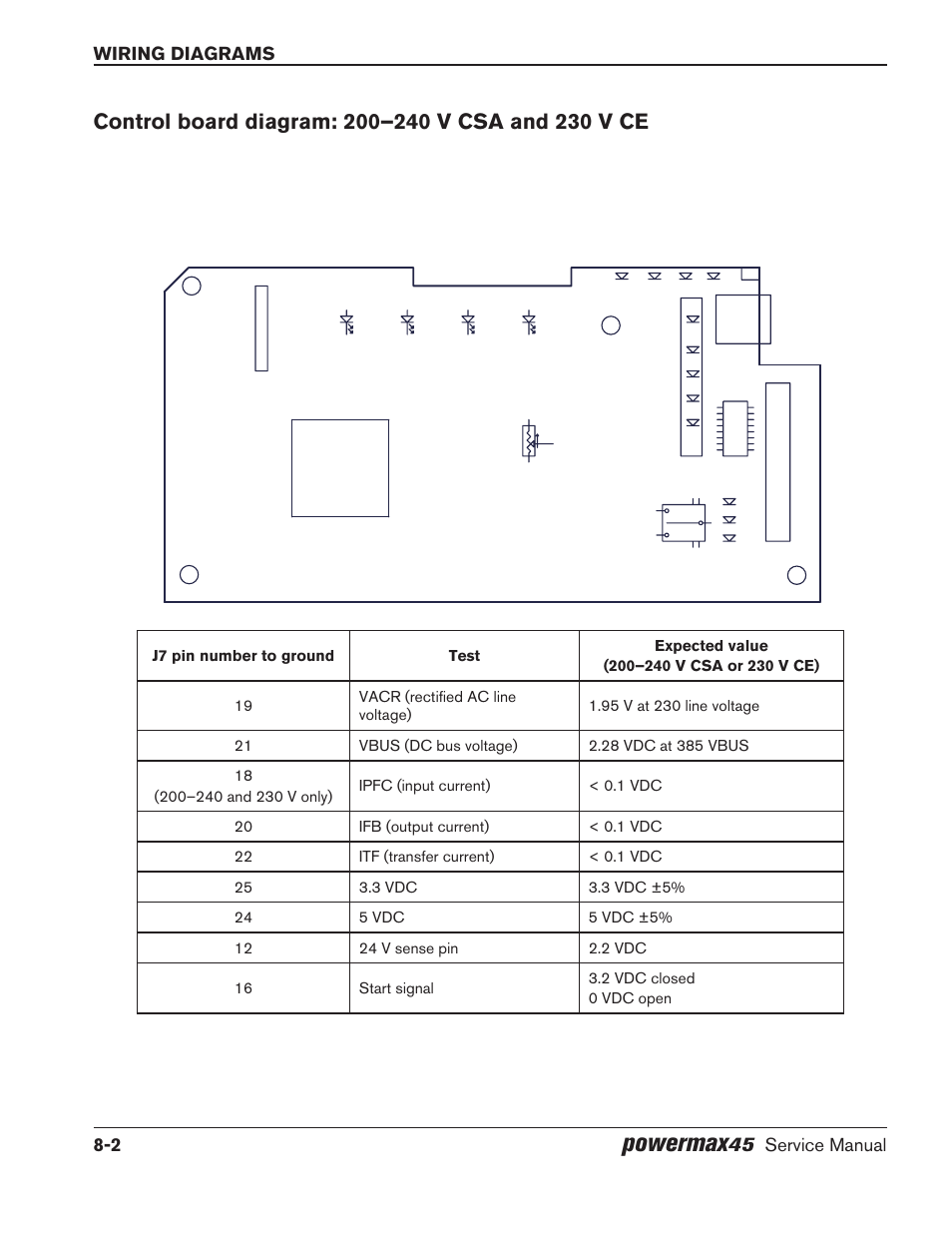 Control Board Diagram 200240 V Csa And 230 Ce Powermax Wiring Volt Schematic