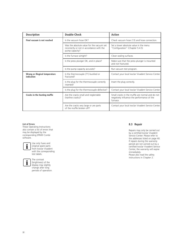 description double check action 3 repair ivoclar vivadent ep 600 rh manualsdir com